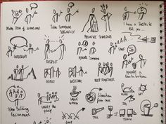 Doodle Drawings, Easy Drawings, Thinking In Pictures, Visual Management, Visual Note Taking, Visual Map, Visual Thinking, Stick Figure Family, Note Doodles