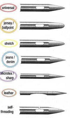 Material Types, Sewing Machine Needles and Quick Guide to F .- Materialtypen, Nähmaschinennadeln und Kurzanleitung zur F … Material Types, Sewing Machine Needles and Quick Start Guide for … - Sewing Basics, Sewing Hacks, Sewing Tutorials, Dress Tutorials, Sewing Ideas, Sewing Lessons, Art Tutorials, Techniques Couture, Sewing Needles