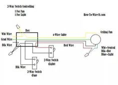 5d018b318f1f1fa86abe79acb468e57f electrical wiring boogie woogie home electrical wiring diagram blueprint our cabin pinterest wiring ceiling lights diagram at gsmx.co