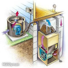 How To Properly Clean Air Conditioners In The Spring - Few routine chores will pay off more handsomely, both in comfort and in dollars saved, than a simple air-conditioner cleaning. The payoff: Summertime comfort and lower cooling bills. You'll also prolong the life of your air conditioner.