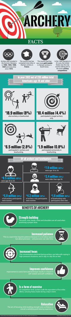 SHARE AND HELP US SPREAD THE LOVE FOR ARCHERY !