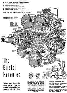 turbine engine diagram google search engineering design image result for jet engine diagram