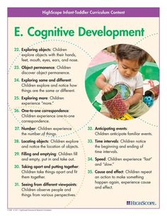 A set of colorful posters showing the HighScope key developmental indicators (KD. - A set of colorful posters showing the HighScope key developmental indicators (KD. A set of colorful posters showing the HighScope key developmental . Learning Stories, Play Based Learning, Early Learning, Kids Learning, Infant Curriculum, Emergent Curriculum, Cognitive Activities, Infant Activities, Childcare Activities
