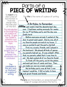 Parts of a Piece of Writing Poster Teaching Narrative Writing, Personal Narrative Writing, Essay Writing Skills, Paragraph Writing, English Writing Skills, Writing Strategies, Writing Words, Writing Lessons, Writing Workshop