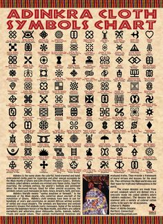 """avmobley: """" © Aaron Mobley - Heart of Afrika Designs Adinkra Cloth Symbols Chart Click here for a detailed view of the Adinkra Cloth Symbols Chart:..."""