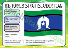 Teaching Resource: A detailed poster showing the Torres Strait Islander flag explaining each symbol and colour. Aboriginal Art Symbols, Aboriginal Art For Kids, Aboriginal Education, Indigenous Education, Aboriginal Culture, Naidoc Week Activities, 3 Year Old Activities, Educational Activities, Preschool Transitions