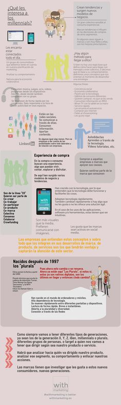 Plurals. Millennnials. Nuevas generaciones #infografía #infografíamarketing #marketing #withmarketing #generaciones #millennials #plurals