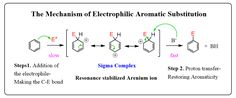 Electrophilic Aromatic Substitution – The Mechanism - Chemistry Steps Organic Chemistry, Science And Nature, Bond, Positivity, School Stuff, Medical, Education, Biology, Medicine