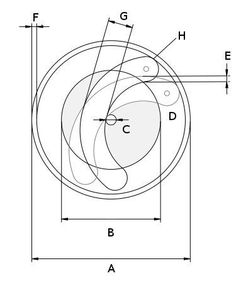 Iris diaphragm blueprint