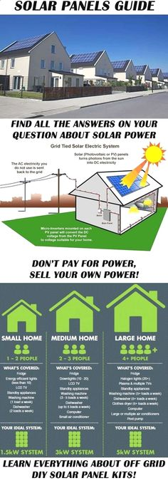 Solar power system wiring diagram electrical engineering blog renewable power making the decision to go green by converting to solar powered energy is certainly a good one solar technology is now being viewed as a asfbconference2016 Images