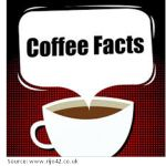 Eight Fun Facts About Coffee | Blog | Official Organo Gold Website