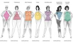 fashion for plus size 2017, for heavy hips person - - Yahoo Image Search Results