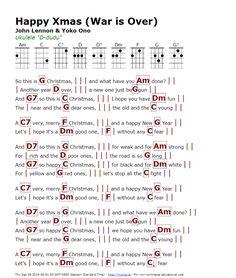 Lesson Videos Watches Guitar Lessons Fingerpicking Home Guitar Chords For Songs, Music Chords, Ukulele Tabs, Lyrics And Chords, Guitar Lessons, Guitar Tips, The Beatles, John Lennon Beatles, Beatles Songs