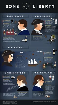 How do you know the players without a program?  This is a nice overview of the Boston contingent of American patriots.  #BostonHistory #AmericanRevolution American War, American Revolutionary War, Revolutionary War Battles, History Class, Teaching History, History Teachers, History Facts, World History, History Weird