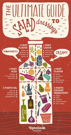 This Graphic Guide to Salad Dressing Make Sure You'll Never Buy Bottled Again - DIY, Tips and Tricks - Salat Rezepte Pumpkin Oil, Three Ingredient Recipes, Garlic Cheese, Tips And Tricks, Homemade Dressing, Salad Dressing Recipes, Soup And Salad, Food Hacks, Cooking Recipes