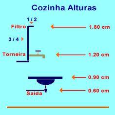 cozinha-alturas