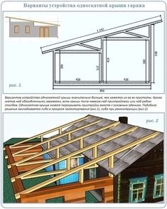 "Are there some ""iffy"" parts of your roof? Do you feel uneasy about what could be wrong with your roof? You should learn a little bit about how to care for a roof if you want to be sure things are in . Building A Porch, Building A House, Roof Design, House Design, Garage Design, Porch Addition, Shed Addition Ideas, Casas Containers, Roof Trusses"