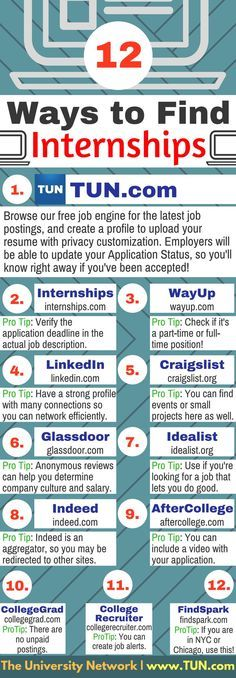 If you are a college student looking for internships, check out the job board at The University Network (TUN). Like all our other products, TUN's job engine is wholly dedicated to college students who are still in school, so we concentrate only on placing students as interns (paid and unpaid), part-timers, virtual, and brand ambassadors.