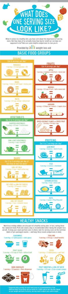 Portion Control Guide