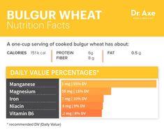 Bulgur wheat nutrition - Dr. Axe