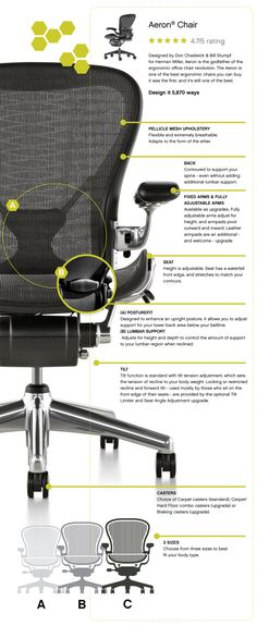 These are the details about Herman Miller's iconic, groundbreaking task chair, the Aeron Chair. #aeron #hermanmiller #aeronchair #infographic