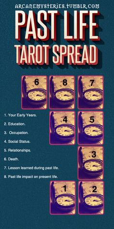 Past Life Tarot Spread - Tarot Tips. http://arcanemysteries.tumblr.com