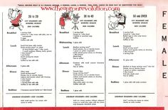 1950s meal planning guide pt. 3