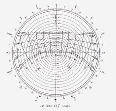 27 Best Sun Path Diagram Images In 2014 Sun Path