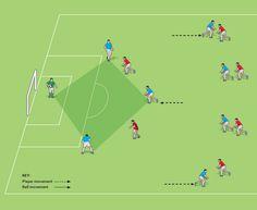 Defensive Diamond from David Clarke's Soccer Tactics Made Simple