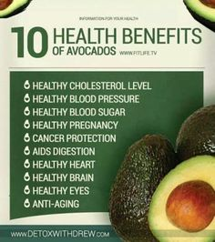Avocado benefits
