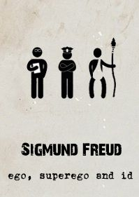 Freud argued that our psyche could be categorised into three:  The Ego: our rational concious voice.  The Id: our primitive animalistic desires.  The Superego: our 'moral judge' or censor of what's demanded of us.  All of life's problems, including religion (for Freud) came when one or many of these would conflict.