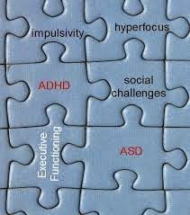 My Aspergers Child: Is it High-Functioning Autism, ADHD -- or Both? Pinned by SOS Inc. Resources. Follow all our boards at pinterest.com/sostherapy/ for therapy resources.