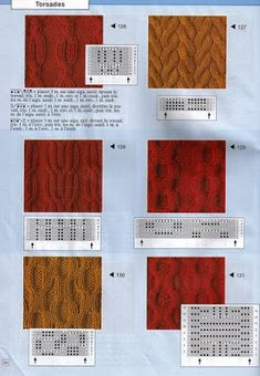 Victoria - Handmade Creations : Πλέξιμο - Σχέδια Stitch Patterns, Projects To Try, Knitting, Blog, Knitting Machine, Knitting Patterns, Rolodex, Dots, Tejidos