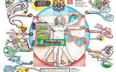 Mind Map Art: Showcasing the World's Finest Mind Maps