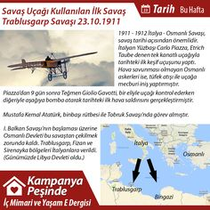 #tarih #trablusgarp #savasi #ilksavasucagi #italya #osmanli #1911