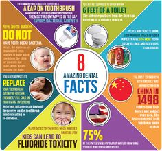 Some fun dental facts for you today. How many did you already know??