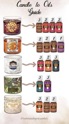 Candle to diffuser recipes Homemade Scented Candles, Essential Oils Guide, Young Living Essential Oils, Bath Essential Oils, Essential Oils For Cramps, Thieves Essential Oil, Essential Oil Storage, Young Living Oils, Essential Oil Candles