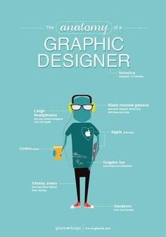 Graphic Designer Look - i have no glasses - i do not like apple - i do not have a single pair of skinny jeans - i only have mono colored shirts only - i prefer in ear headphones - last but not least: i'm a female hail the stereotyped thinking.
