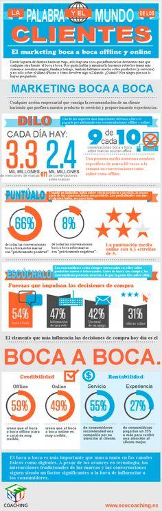 """""""El marketing boca a boca sigue funcionando."""" #infografia #infographic #marketing"""