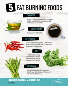 Five commons foods that are considered fat-burning.