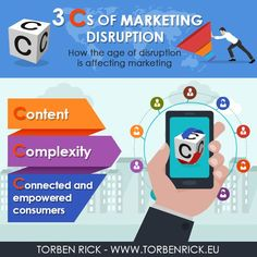 The 3 Cs of marketing disruption - Marketing challenges Disruptive Technology, Infographics, Digital Marketing, Challenges, Social Media, Star, Business, Disruptive Innovation, Infographic