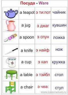 Gallery.ru / Фото #1 - учим английский - lana240183