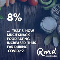 8% ... That's how much #SnackFood eating has increased during Covid-19. Doesn't sound like a lot, right? 🛒🧀🥯🥨 More of the story: Consider this: That's much more than during the Great Recession, where the increase was just 1%. #ChewOnThat #Food lovers. 🤔 ...#rmdadvertising #foodmarketingagency #agencylife #clientlove #foodlove #creative #smart #sharp #problemsolving #passionate #branding #marketingtips #marketingstrategy #advertising #strategy I Want To Work, Food Industry, Problem Solving, Snack Recipes, Beverages, Advertising, Things To Come, Branding, Lovers