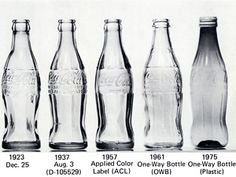 Coca-Cola Bottle Shapes Over the Years