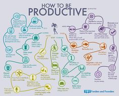 How To Be Productive #Infographic