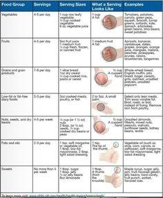 Dash Diet | diet for patients who suffer from hypertension is called the DASH diet ... #BloodPressureDiet