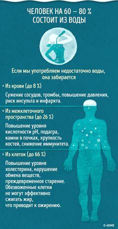 Верные признаки того, что вашему организму не хватает воды
