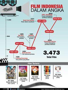 Doa, Infographic, Knowledge, Film, Design, Movie, Infographics, Film Stock