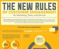Marketing-SAP-New-Rules-ausschnitt