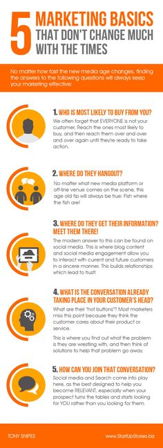 Five Marketing Basics that don't change much with time Infographic